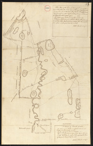 Plan of Brownfield (Prescott's Grant) made by Nathaniel Merrill, dated December 1795.