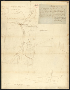Plan of Adams surveyed by Israel Jones, dated November 1794.
