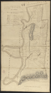 Plan of Hadley made by Arthur W. Hoyt, dated 1830