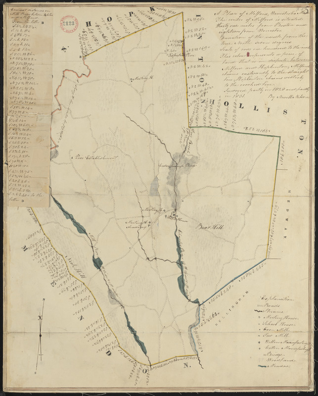 Plan of Milford made by Newell Nelson, dated 1831
