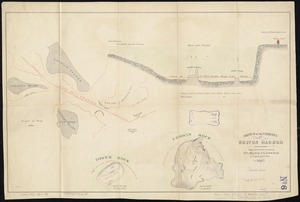 Sketch of the narrows in Boston Harbor