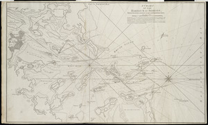 A chart of the Harbour of Boston, with the soundings, sailing-marks and other directions