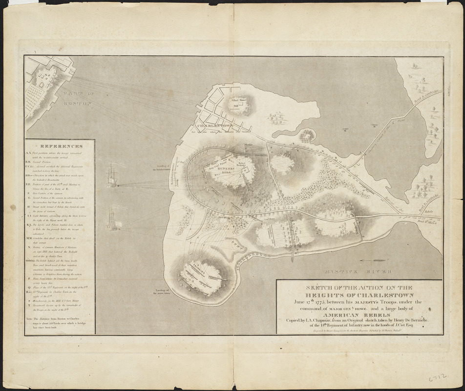 Sketch of the action on the heights of Charlestown, June 17th, 1775, between His Majesty's troops, under the command, of Major Genl. Howe, and a large body of American rebels