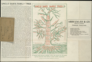Uncle Sam's family tree