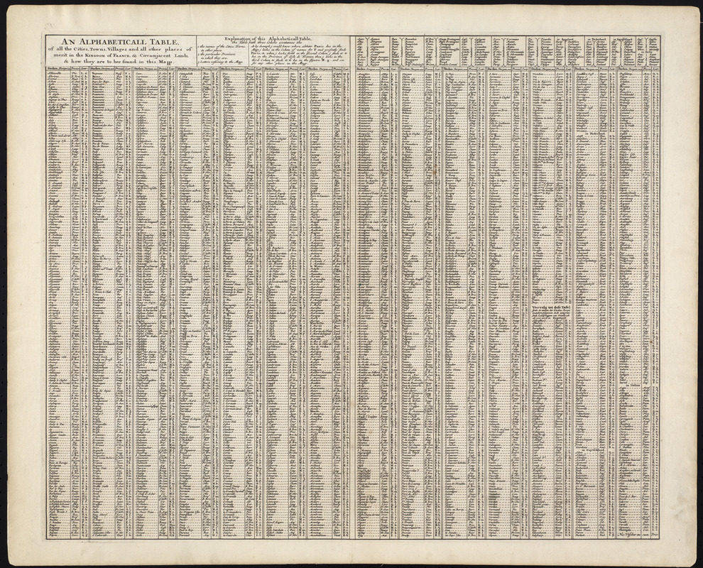 An alphabetical table of all the cities, towns, villages and all other places of merit in the Kingdom of France, & circumjacent lands, & how they are to bee found in this mapp
