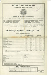 Lawrence, Mass., monthly statements of mortality, 1917