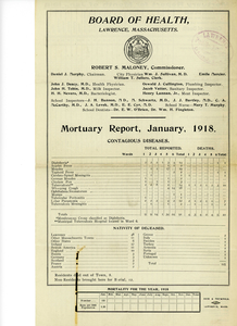 Lawrence, Mass., monthly statements of mortality, 1918