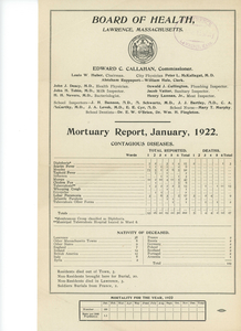 Lawrence, Mass., monthly statements of mortality, 1922