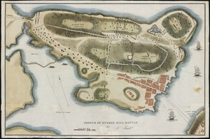 Sketch of Bunker Hill Battle