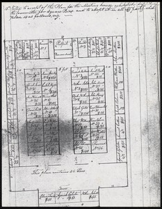 Copies of Church on the Hill pew plan