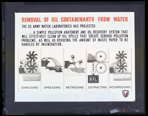 FSL - pollution abatement, oil contaminants, removal from water (chart)