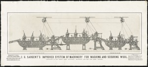 C.G. Sargent's Improved System of Machinery for Washing and Scouring Wool