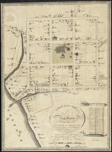 A plan of the town of New Haven