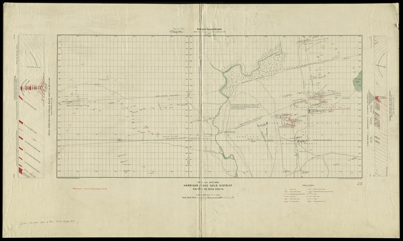 Plan and sections Harrigan Cove gold district, Halifax Co., Nova Scotia