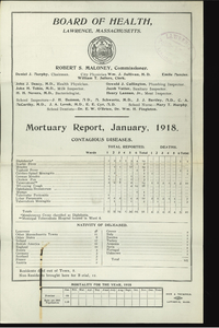 Lawrence, Mass., monthly statements of mortality, 1916