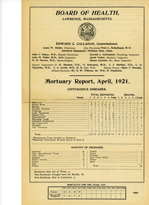 Lawrence, Mass., monthly statements of mortality, 1921