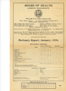 Lawrence, Mass., monthly statements of mortality, 1924