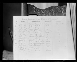 Birth register for Plymouth, VT. Showing entry for Calvin Coolidge