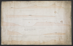 [Six sectional drawings of the Harbour of Saint John, Newfoundland]