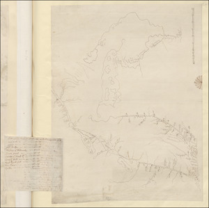 "[A map of part of New York, comprehending the country between New York and Quebec, the river Connecticut, &c., to shew ""the way from Albany to Canada ..... part by land and part by water;"" drawn about 1720, on a scale of 31 miles to an inch]"