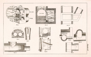 Sewer cross-sections