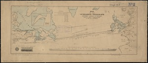Map of the submarine telegraph between America & Europe, with its various communications on the two continents