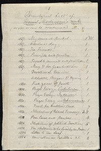 Chronological list of Harriet Martineau's works by Maria Weston Chapman, [1876?]