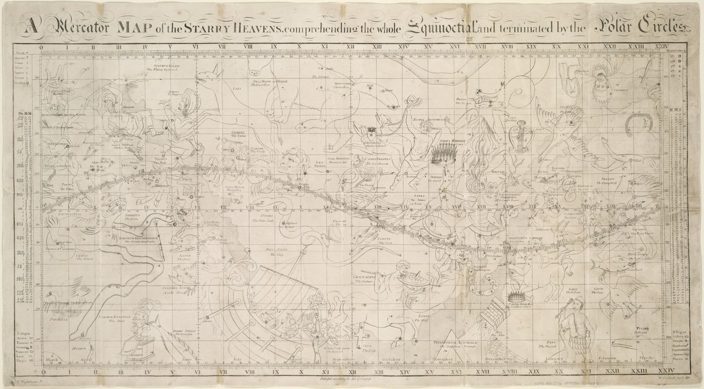 A Mercator map of the starry heavens, comprehending the whole equinoctial, and terminated by the polar circles