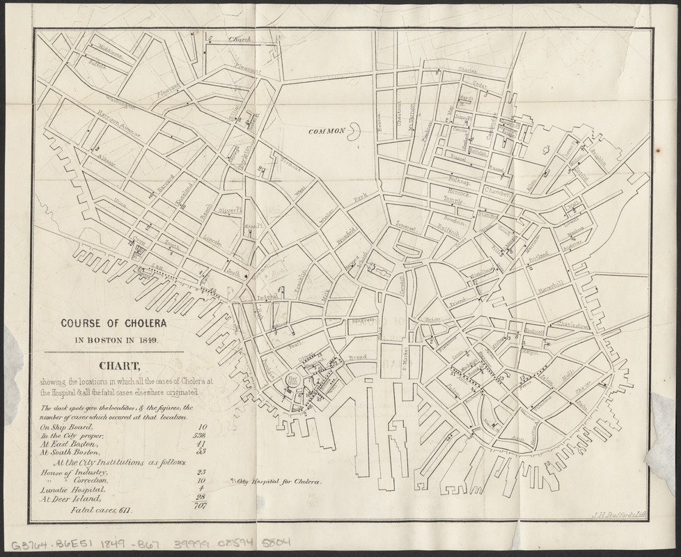 Course of cholera in Boston in 1849