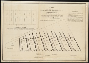 A plan of 8 lots of city land known as the Arsenal Lot