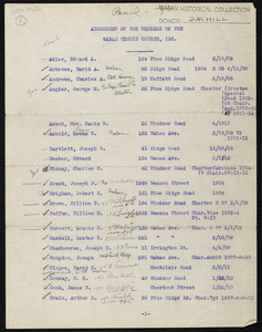 Addresses of the members of the Waban Tennis Courts, Inc. with penciled in work addresses
