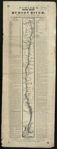 Fowler's new map of the Hudson River