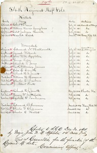 54th Massachusetts Infantry Regiment list of casualties, December 20, 1864
