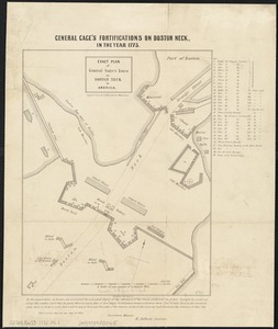 Exact plan of General Gage's lines on Boston Neck in America