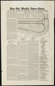 Plan of the new city at Hadley Falls