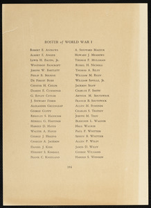 Roster of World War I