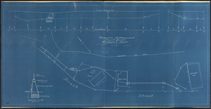 Proposed development of Front Beach, Rockport, Mass.