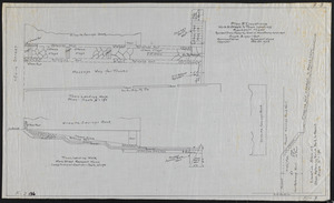 Plan & elevations, walk & steps to town landing, Rockport, Mass.