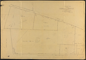 Plan of land belonging to Orren S. Poole, Rockport, Mass.