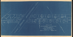 Plan of lots at Saratoga Heihts, Rockport, Mass.