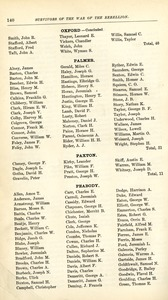 List of the soldiers, sailors, and marines of the War of the Rebellion in the Commonwealth of Massachusetts on May 1, 1905