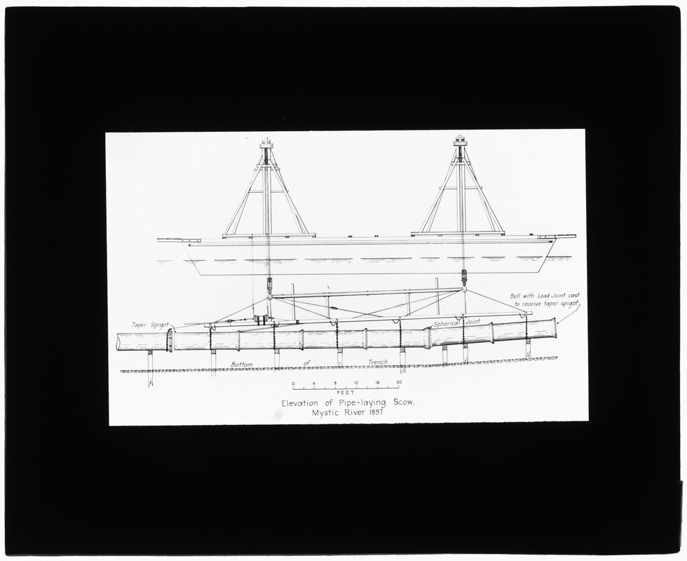 Distribution Department, elevation plan of pipe-laying scow, Mystic River (engineering plan), Mass., 1897