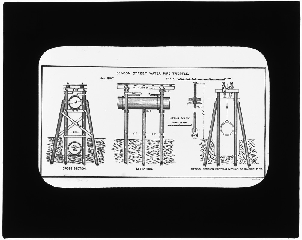 Distribution Department, raising 48-inch pipe, details of trestle (engineering plan), Mass., ca. 1880-1889