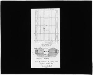 Distribution Department, Mystic River pipe crossing, details of coffer dam (engineering plan), Mass., 1899