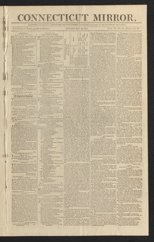 Connecticut Mirror, May 22, 1815