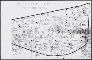 Arlington Historical Maps including Menotomy and the Old Burying Ground