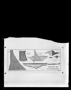Maps, Wachusett Dam, sections and downstream elevation (engineering plan), Clinton, Mass., ca. 1900