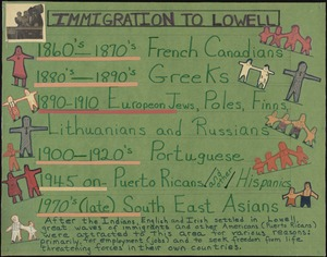 Immigration to Lowell