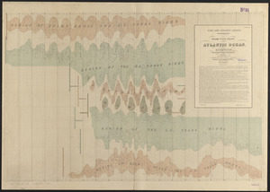 Trade wind chart of the Atlantic Ocean