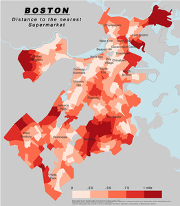 Boston distance to the nearest supermarket